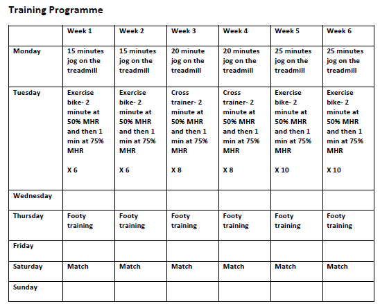 Sport YEar 10 Week 4 Term 6   Training Programme